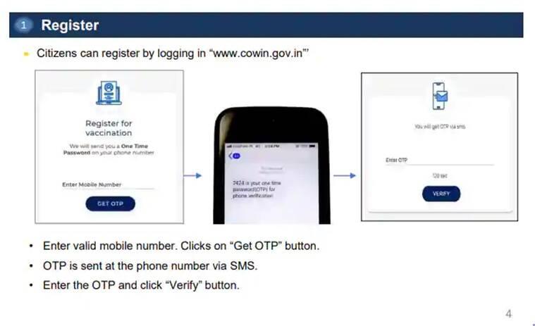 cowin-registration
